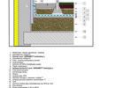 Jak wykonać dach (konstrukcja drewniana) którego kąt nachylenia wynosi 0 stopni.