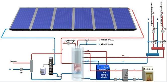 Schemat instalacji ciepłej wody użytkowej