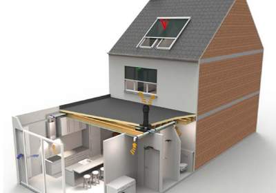 Inteligentne systemy wentylacyjne - RenoCube, czyli wentylacja kontrolowana